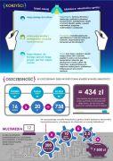 infografika2_wynik